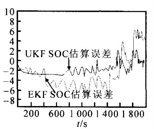 电路 电路图 电子 原理图 495_415