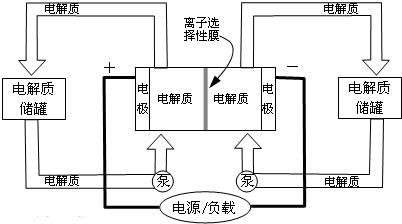 锂电池48伏内部结构图