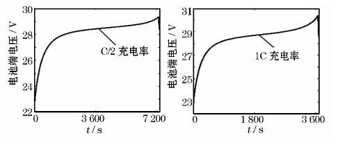 镍氢电池的充电特性受充电电流