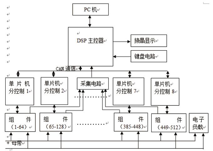 ;检测系统;单片机;采集电路   1.引言   现在,使用的各种电池中,锂电池是近几十年发展起来的一种新型电源,具有很高的能量、没有记忆性、无污染等优点,成为首选的便携式设备的电源。自90年代的时候,日本的索尼公司成功开发了锂电池开始,锂电池一直是各个国家研究和开发的热点。随着快速发展的电子设备,锂电池需求越来越多。对锂电池测试设备的需要变得也越来越多。在我国许多的电池制造商引入外国电池的测试设备,但是非常的昂贵。国内的检测设备的测量精度、系统的稳定性、设备的利用率和自动化程序等都非常的低。   因此,研