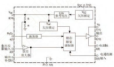 基于uc3842b和stm8s103f2的锂电池充电器