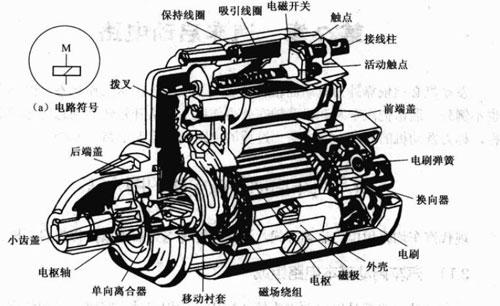 汽车起动机工作寿命 汽车起动机寿命