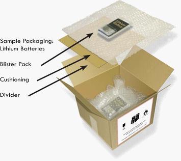 锂电池运输包装箱解析图图片