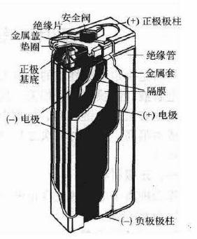 手机电池内部结构图解